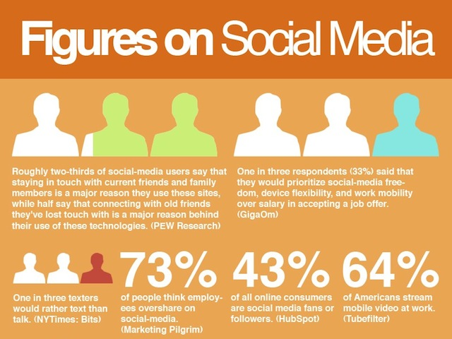 what are the effects of social networking