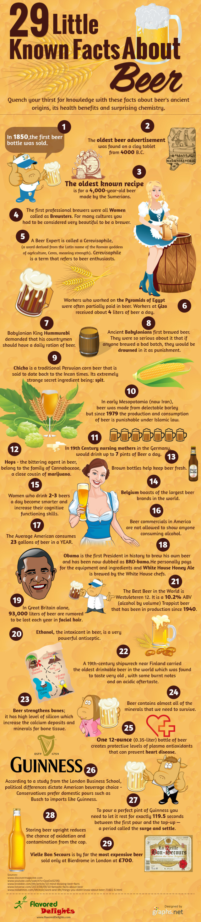 UNUSUAL Facts about Beer